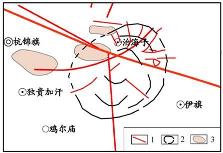 环形构造,断裂构造与油气田的关系图